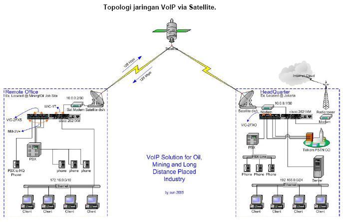 voip3.JPG